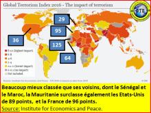 موريتانيا والأمن